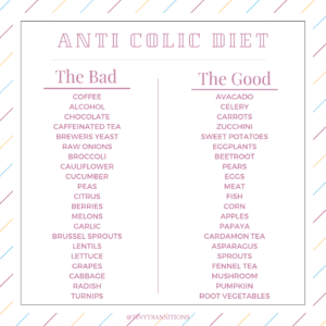 Colic Food Causes