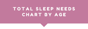 Child Sleep Needs Chart